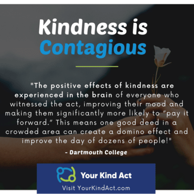 Kindness is Contagious Graphic